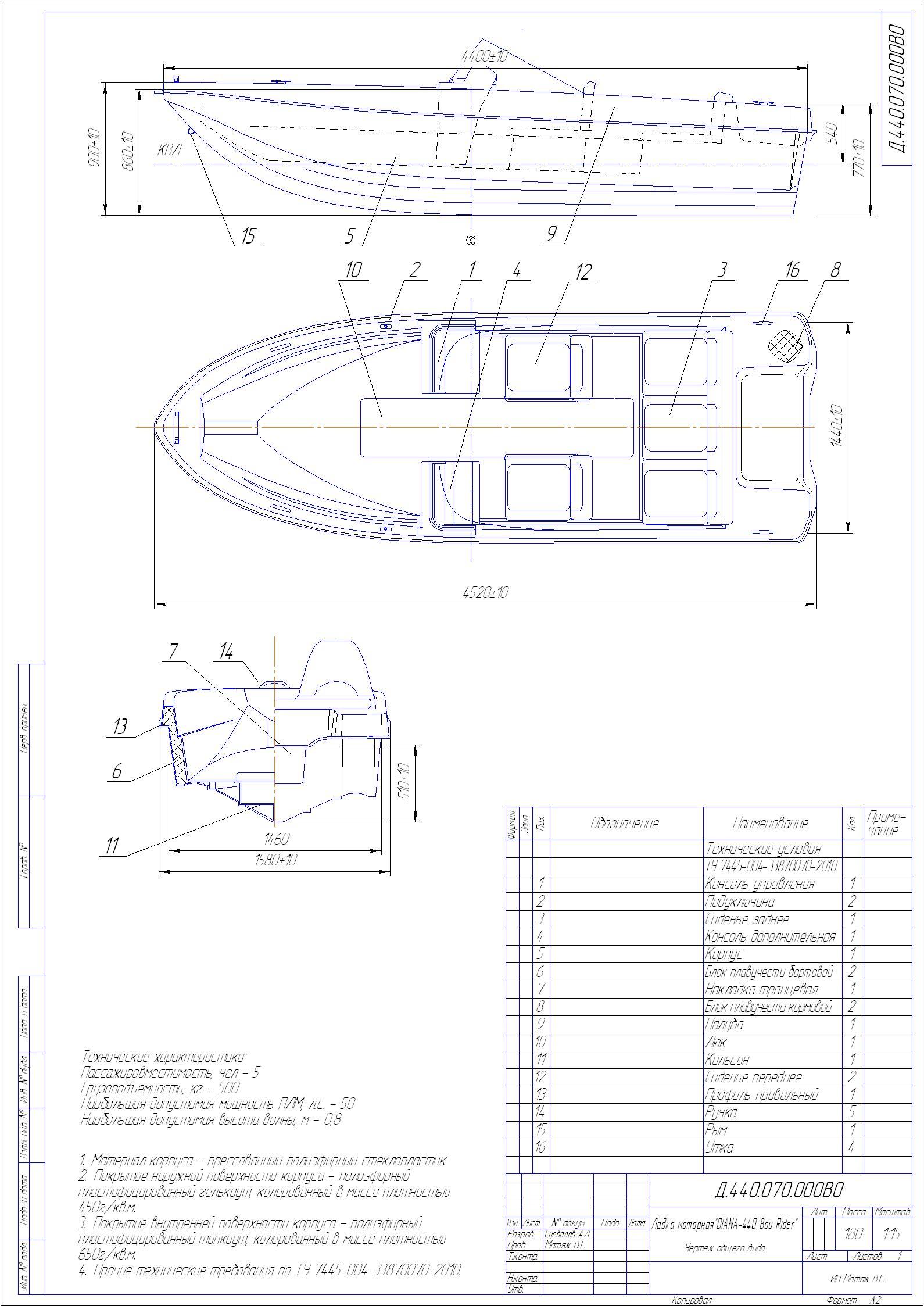 чертеж стекла на лодку