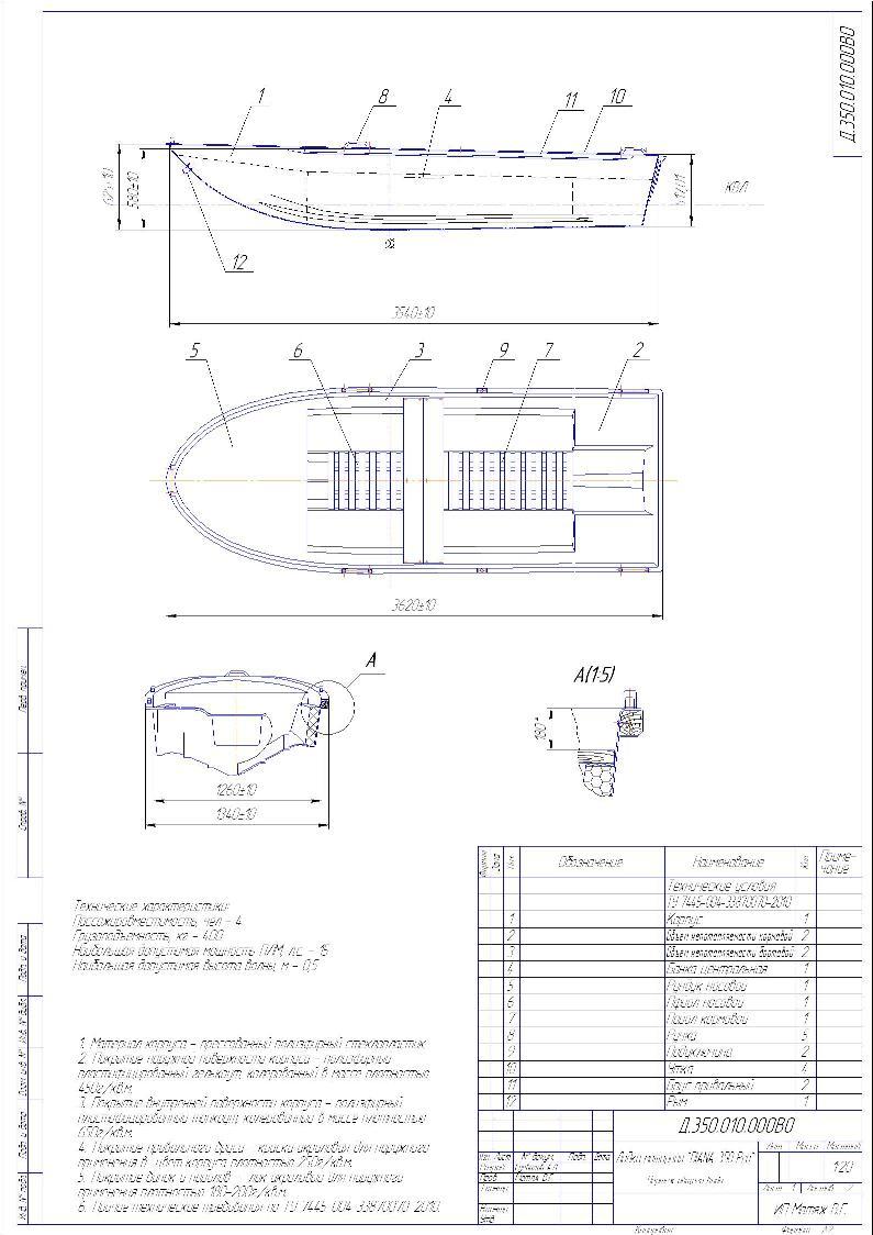 чертежи глиссирующих лодок