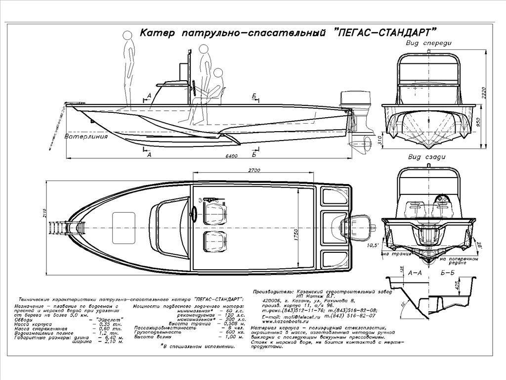 Модель скоростного катера своими руками 63